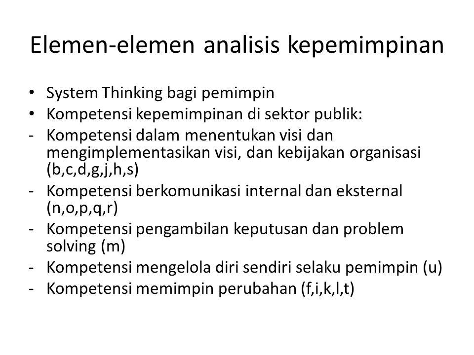 Elemen-elemen analisis kepemimpinan