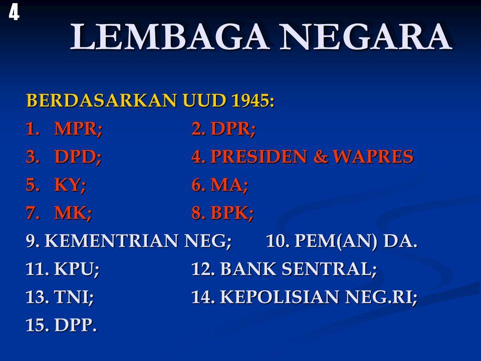 LEMBAGA NEGARA 4 BERDASARKAN UUD 1945: 1. MPR; 2. DPR;