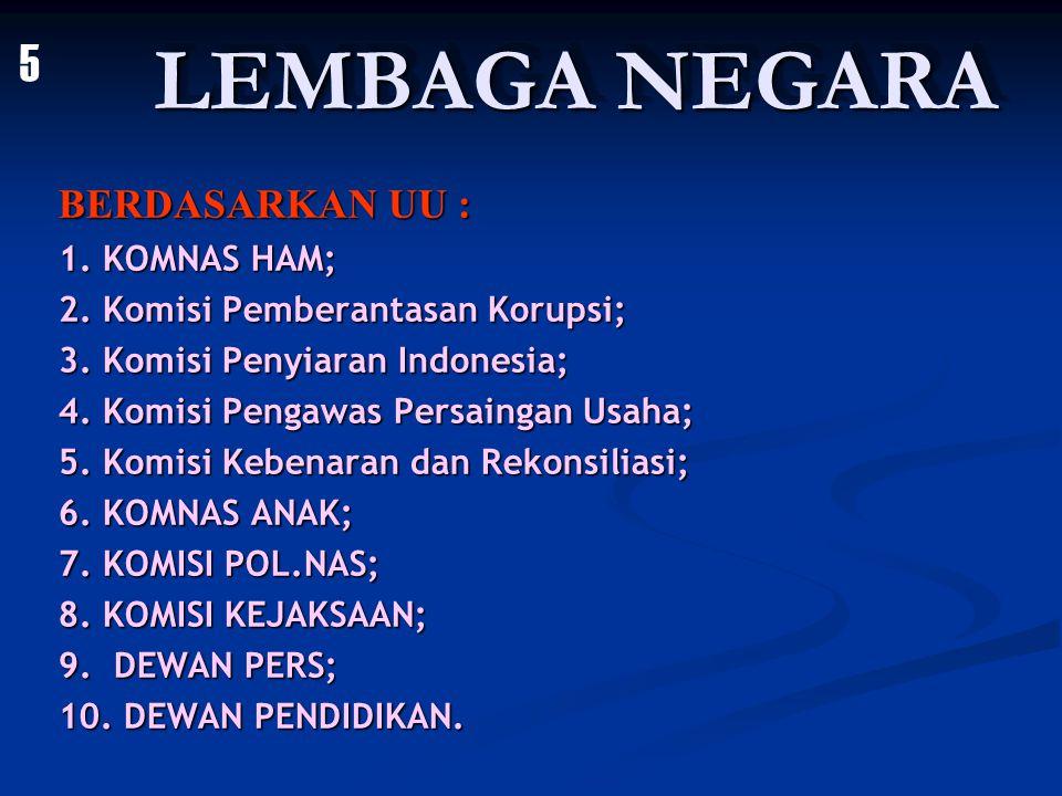 LEMBAGA NEGARA 5 BERDASARKAN UU : 1. KOMNAS HAM;