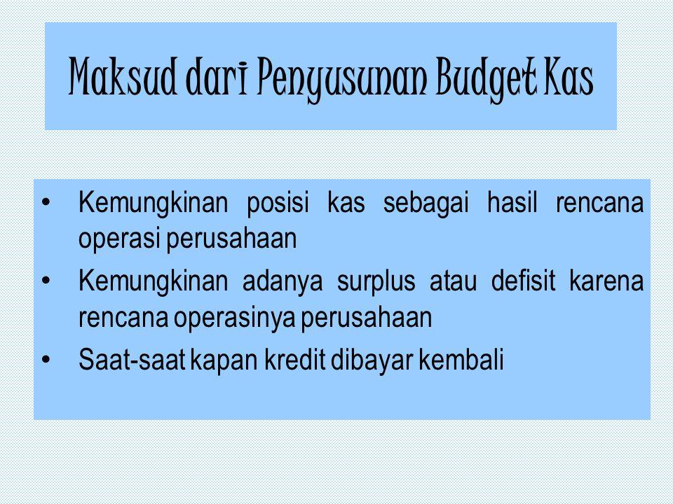 Maksud dari Penyusunan Budget Kas