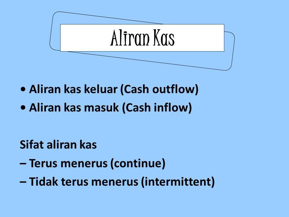 Aliran Kas • Aliran kas keluar (Cash outflow)