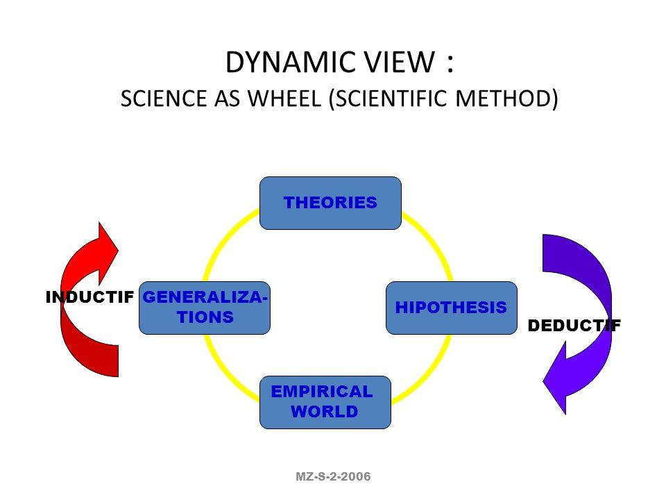 DYNAMIC VIEW : SCIENCE AS WHEEL (SCIENTIFIC METHOD)