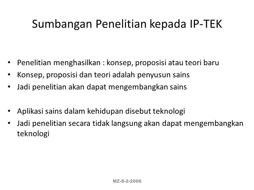 Sumbangan Penelitian kepada IP-TEK