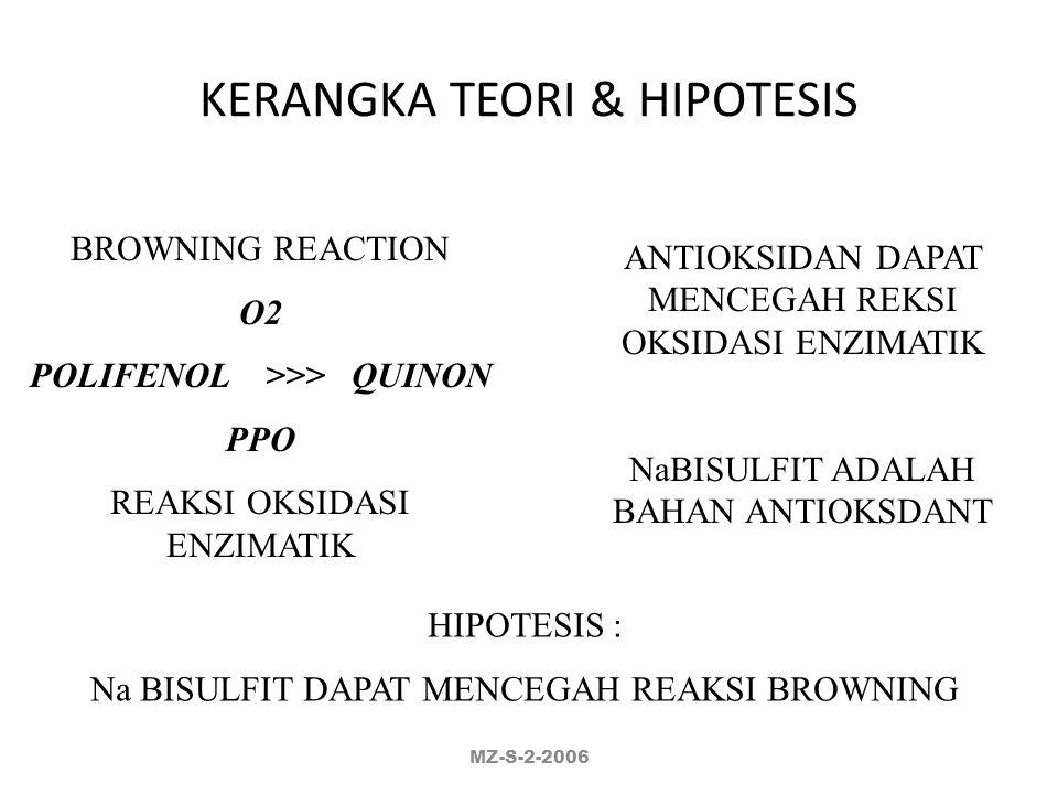 KERANGKA TEORI & HIPOTESIS