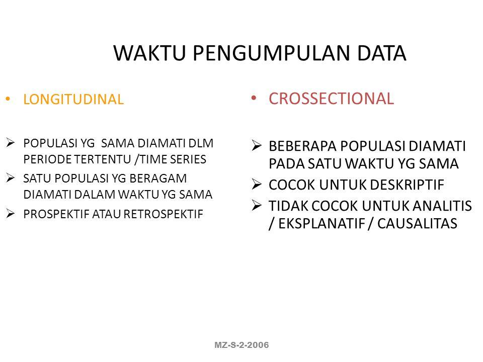 WAKTU PENGUMPULAN DATA