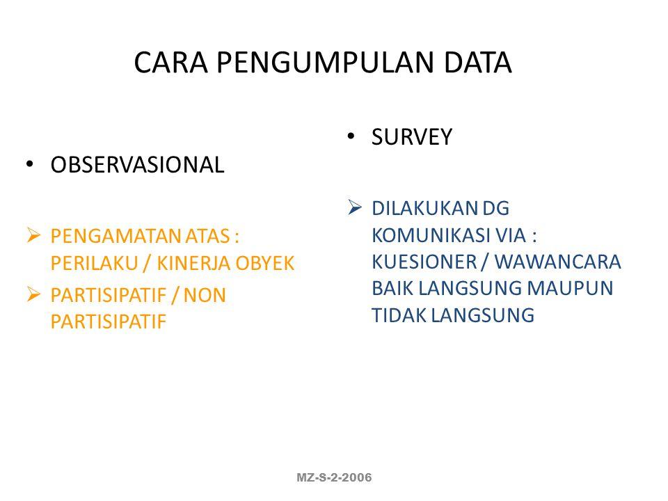 CARA PENGUMPULAN DATA SURVEY OBSERVASIONAL