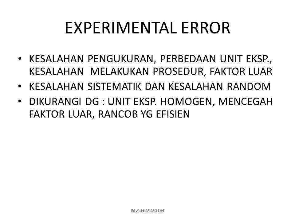 EXPERIMENTAL ERROR KESALAHAN PENGUKURAN, PERBEDAAN UNIT EKSP., KESALAHAN MELAKUKAN PROSEDUR, FAKTOR LUAR.