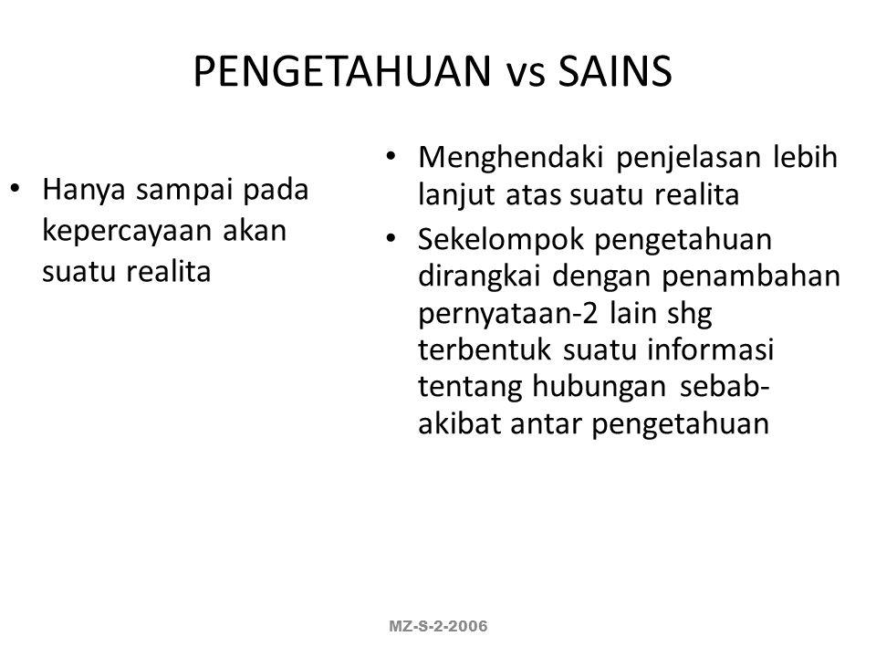 PENGETAHUAN vs SAINS Menghendaki penjelasan lebih lanjut atas suatu realita.