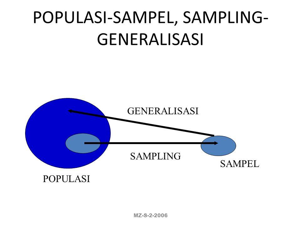 POPULASI-SAMPEL, SAMPLING-GENERALISASI