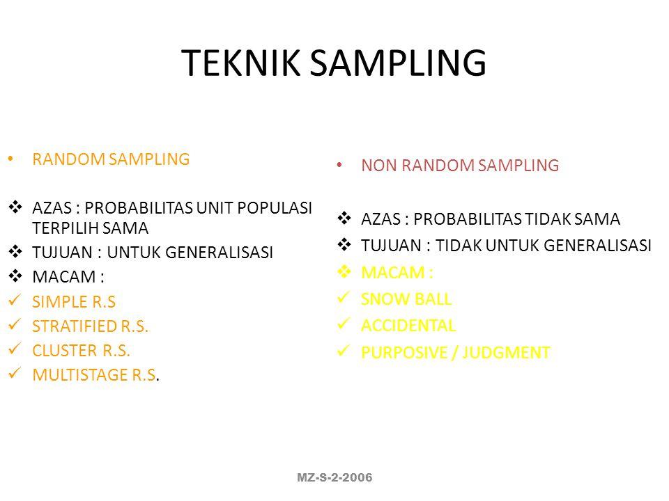 TEKNIK SAMPLING RANDOM SAMPLING NON RANDOM SAMPLING