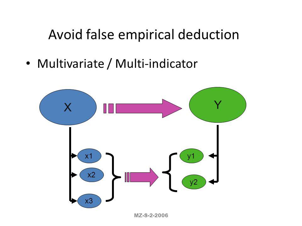 Avoid false empirical deduction