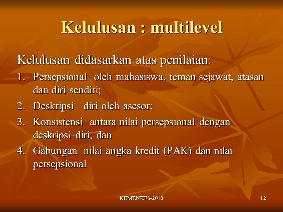 Kelulusan : multilevel