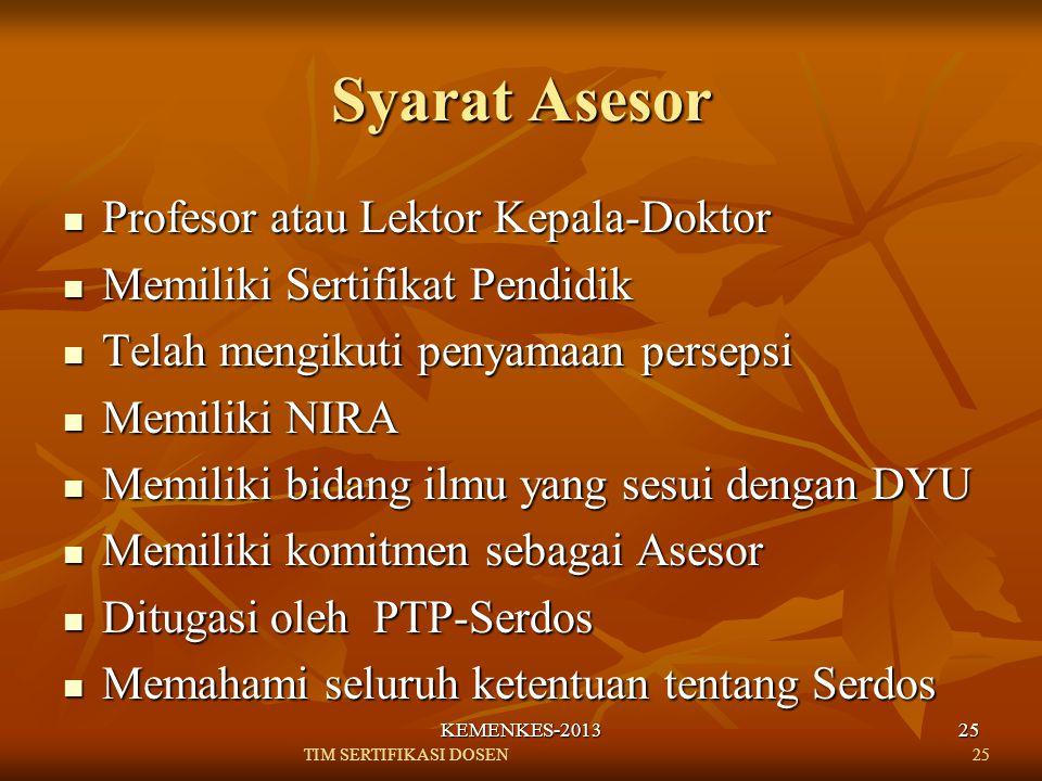 Syarat Asesor Profesor atau Lektor Kepala-Doktor