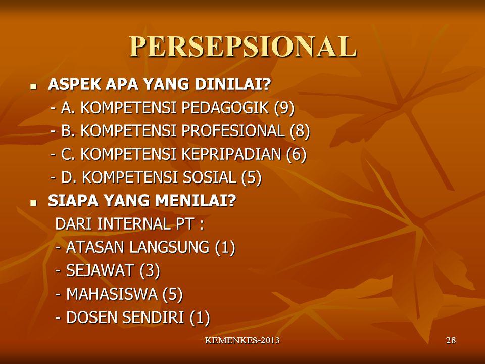 PERSEPSIONAL ASPEK APA YANG DINILAI - A. KOMPETENSI PEDAGOGIK (9)