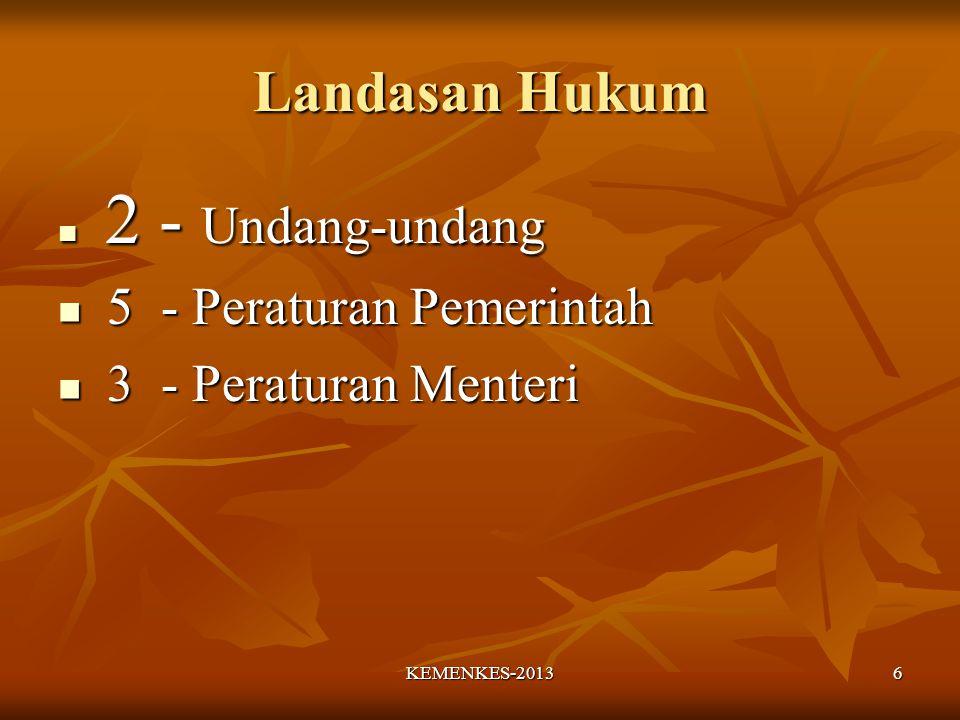 Landasan Hukum 5 - Peraturan Pemerintah 3 - Peraturan Menteri