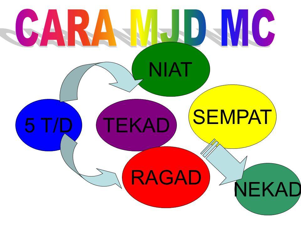 CARA MJD MC NIAT SEMPAT 5 T/D TEKAD RAGAD NEKAD