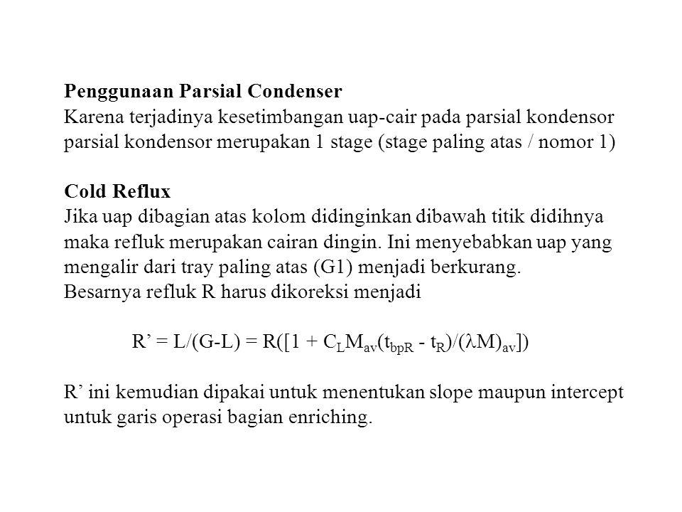 Penggunaan Parsial Condenser