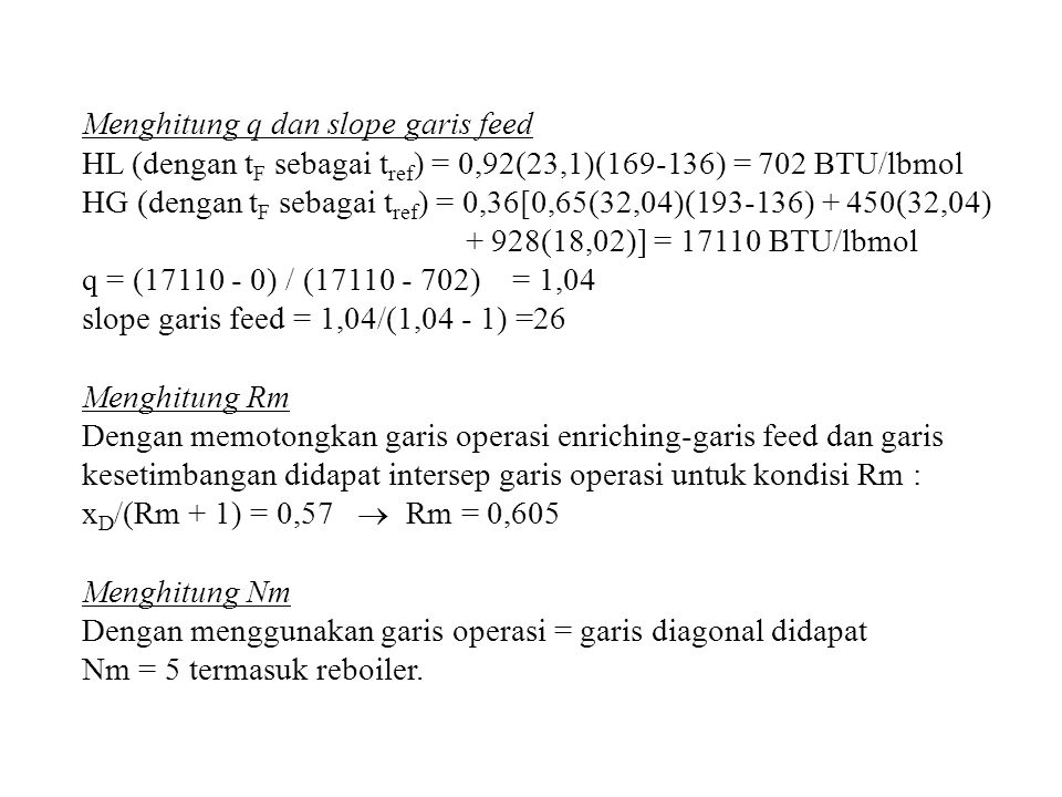 Menghitung q dan slope garis feed