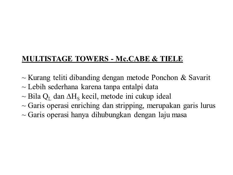 MULTISTAGE TOWERS - Mc.CABE & TIELE