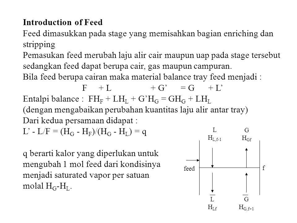 Feed dimasukkan pada stage yang memisahkan bagian enriching dan
