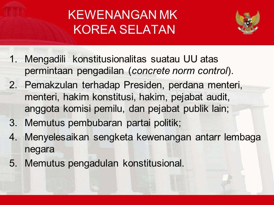 KEWENANGAN MK KOREA SELATAN