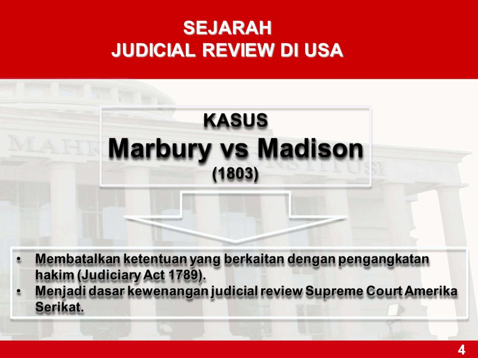 Marbury vs Madison SEJARAH JUDICIAL REVIEW DI USA KASUS (1803)