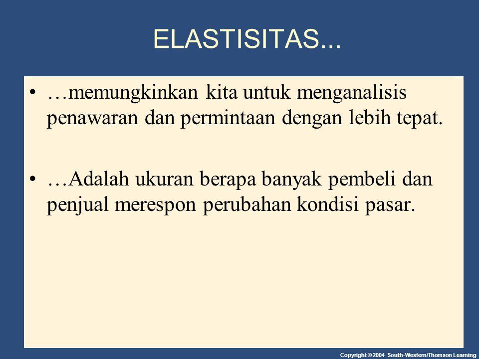 ELASTISITAS... …memungkinkan kita untuk menganalisis penawaran dan permintaan dengan lebih tepat.