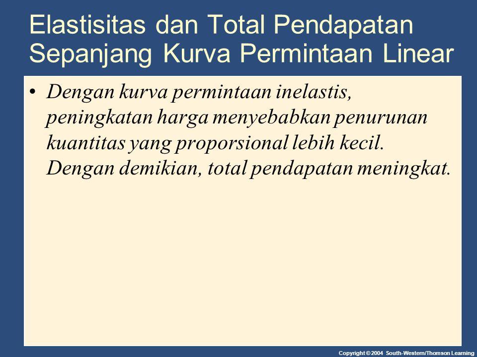Elastisitas dan Total Pendapatan Sepanjang Kurva Permintaan Linear