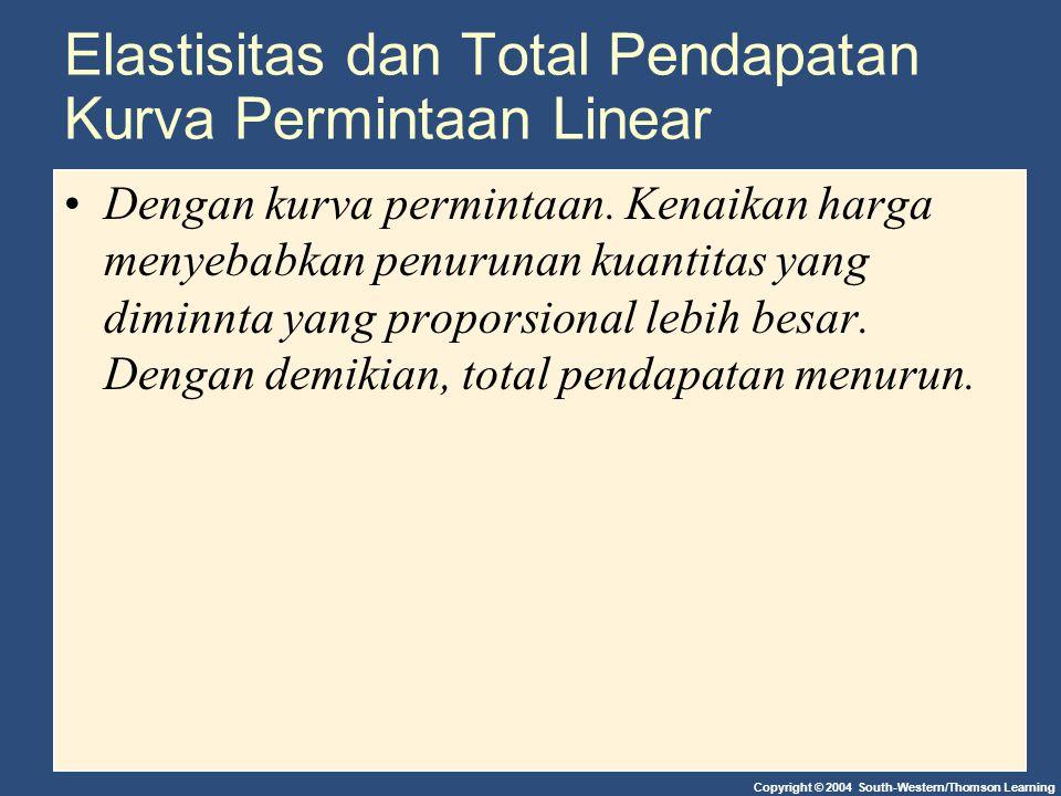 Elastisitas dan Total Pendapatan Kurva Permintaan Linear