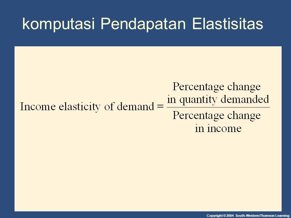 komputasi Pendapatan Elastisitas