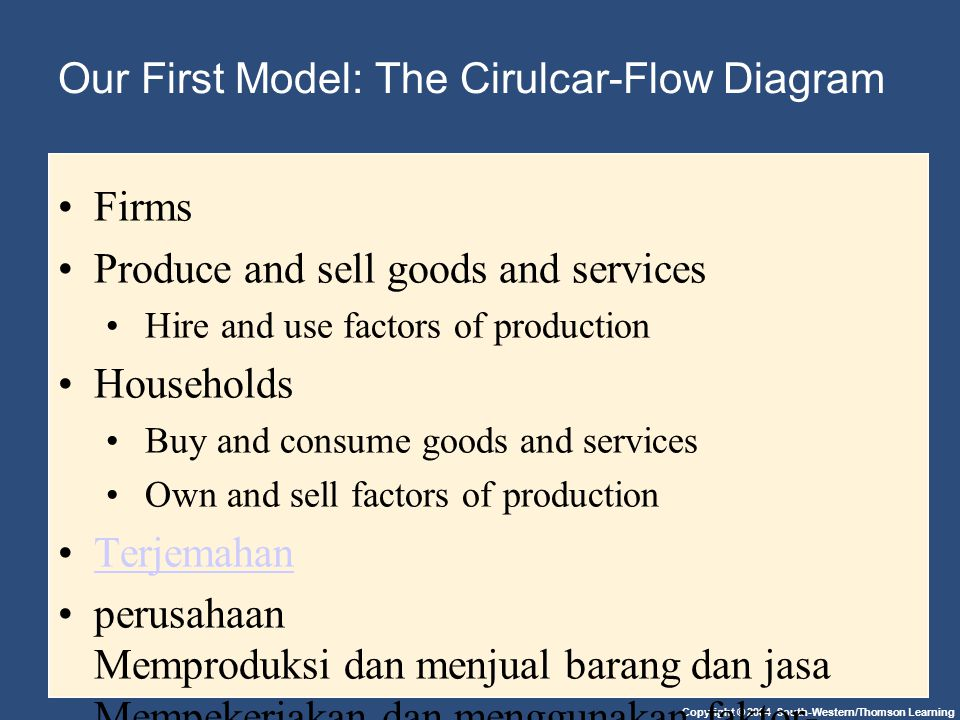 Our First Model: The Cirulcar-Flow Diagram