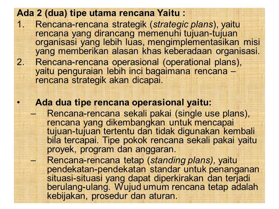 Ada 2 (dua) tipe utama rencana Yaitu :