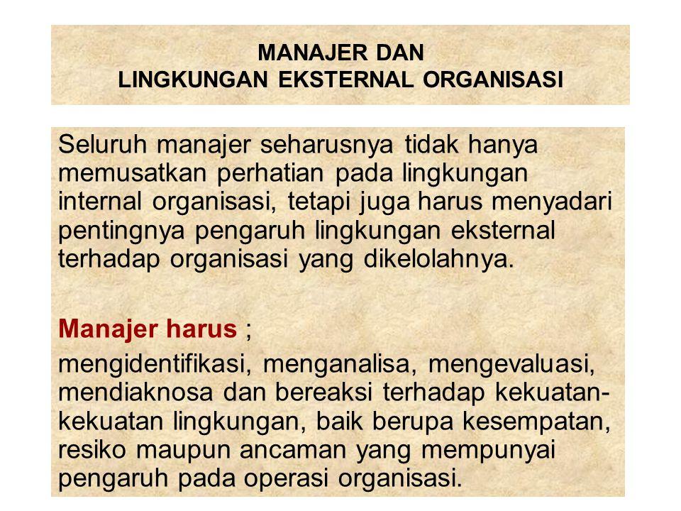 MANAJER DAN LINGKUNGAN EKSTERNAL ORGANISASI