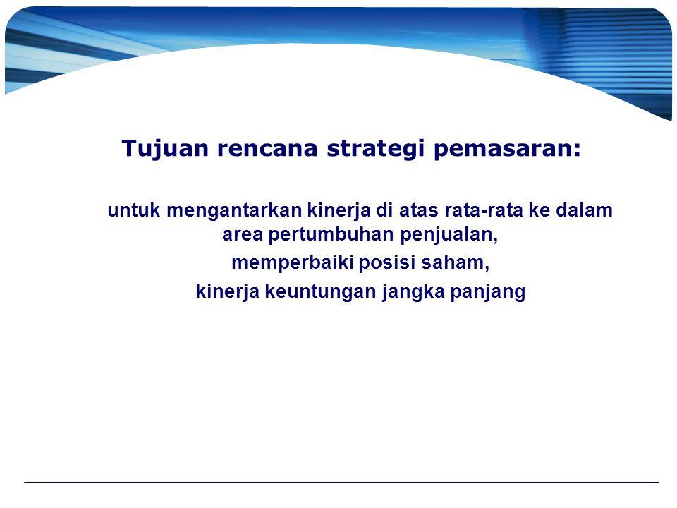 Tujuan rencana strategi pemasaran: