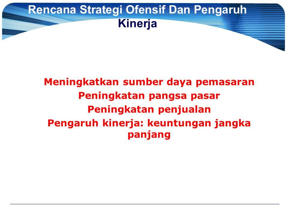 Rencana Strategi Ofensif Dan Pengaruh Kinerja