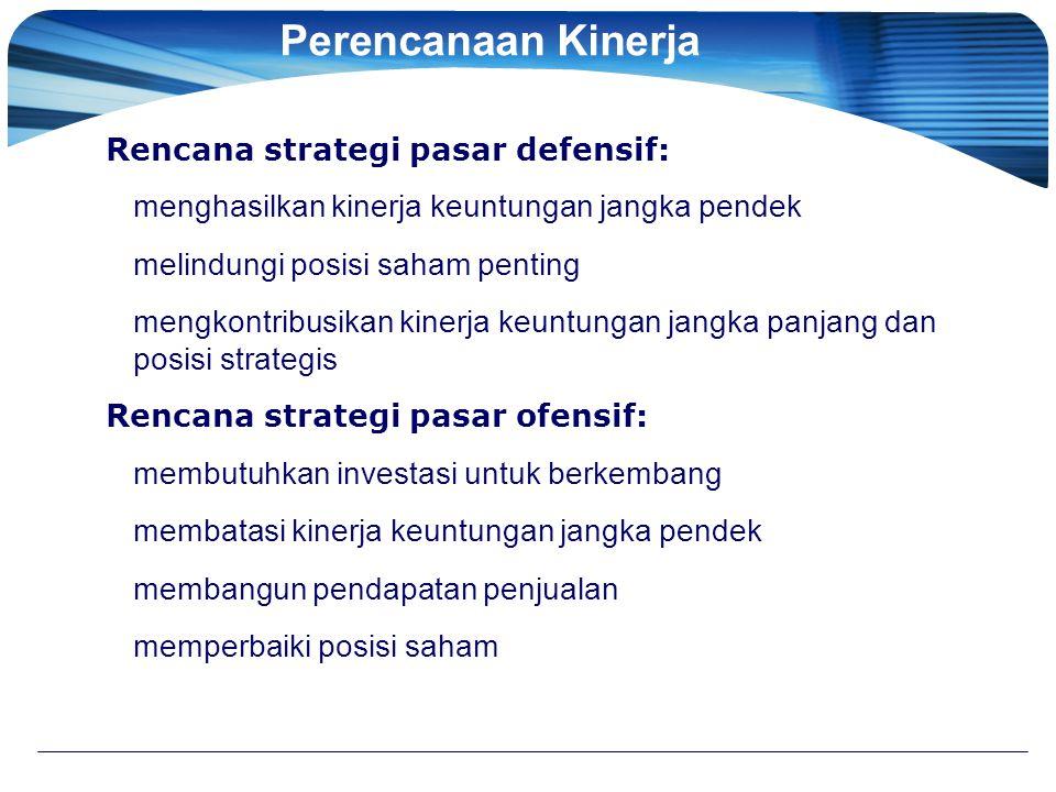 Perencanaan Kinerja Rencana strategi pasar defensif: