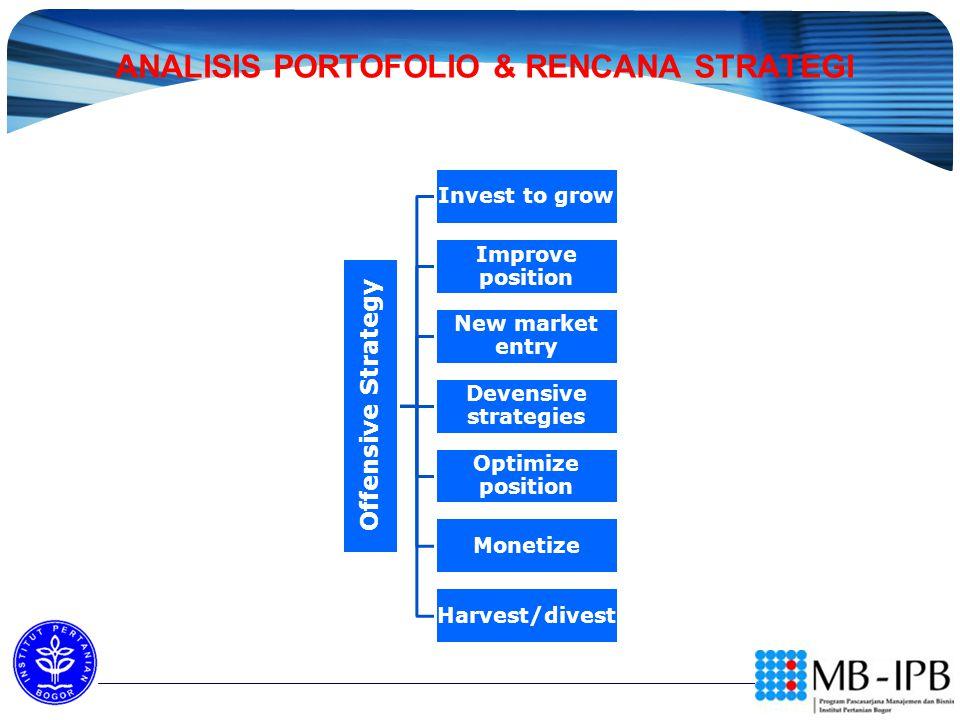 ANALISIS PORTOFOLIO & RENCANA STRATEGI PEMASARAN