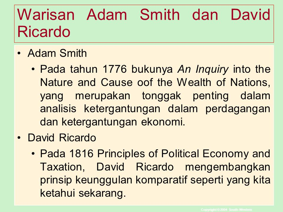 Warisan Adam Smith dan David Ricardo