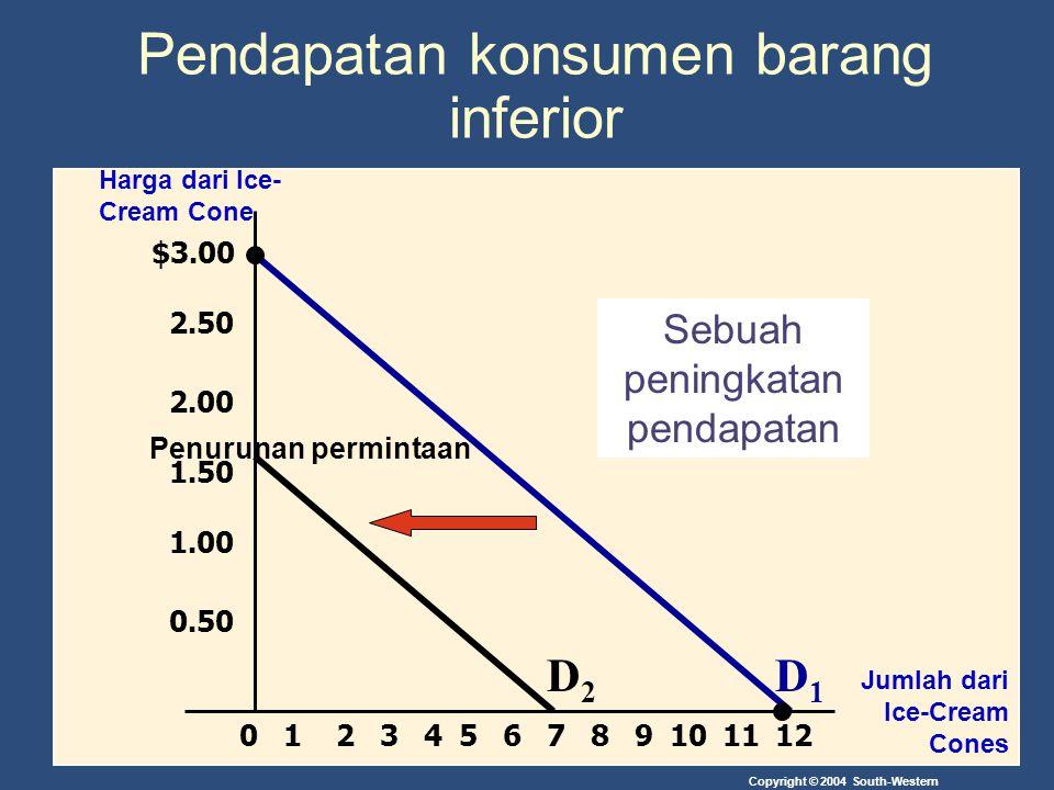 Pendapatan konsumen barang inferior