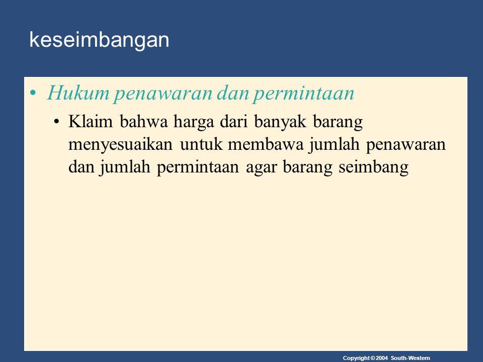 Hukum penawaran dan permintaan