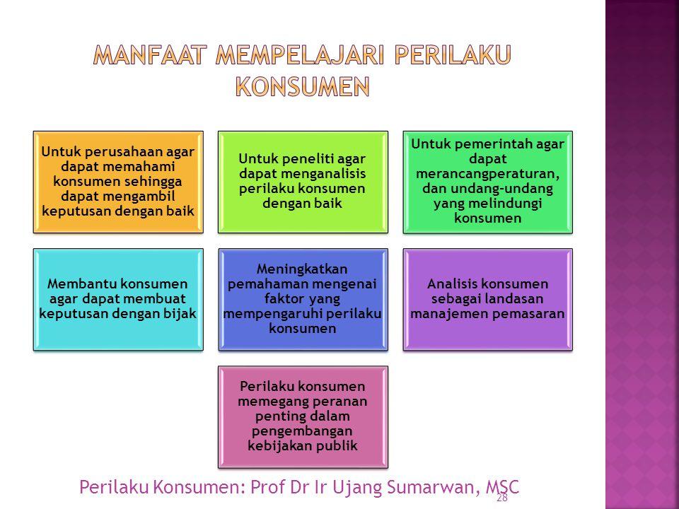 Manfaat mempelajari Perilaku konsumen