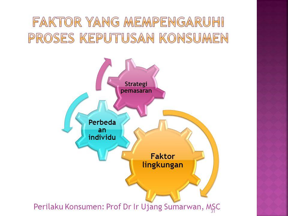 Faktor yang mempengaruhi proses keputusan konsumen