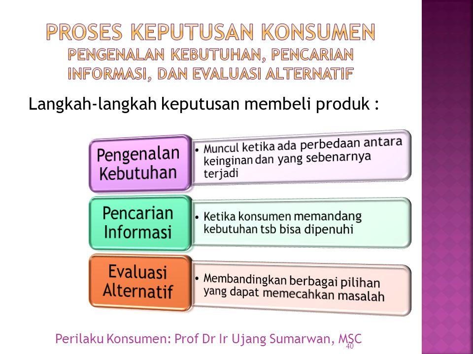 Proses keputusan konsumen pengenalan kebutuhan, pencarian informasi, dan evaluasi alternatif