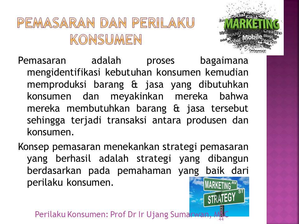 Pemasaran dan perilaku konsumen