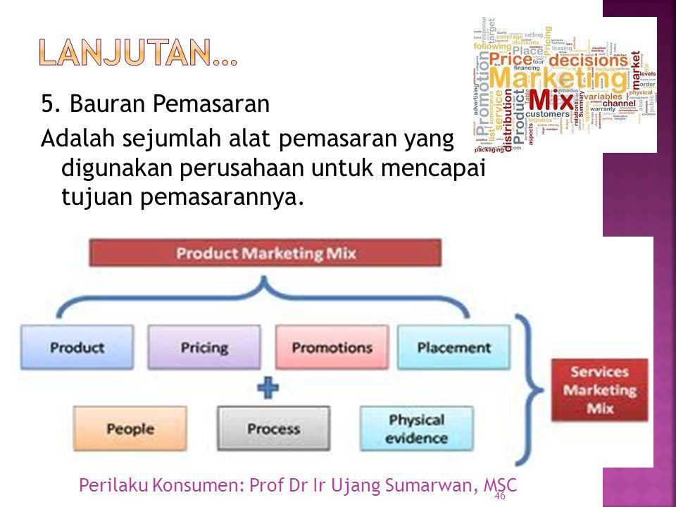 Lanjutan… 5. Bauran Pemasaran Adalah sejumlah alat pemasaran yang digunakan perusahaan untuk mencapai tujuan pemasarannya.