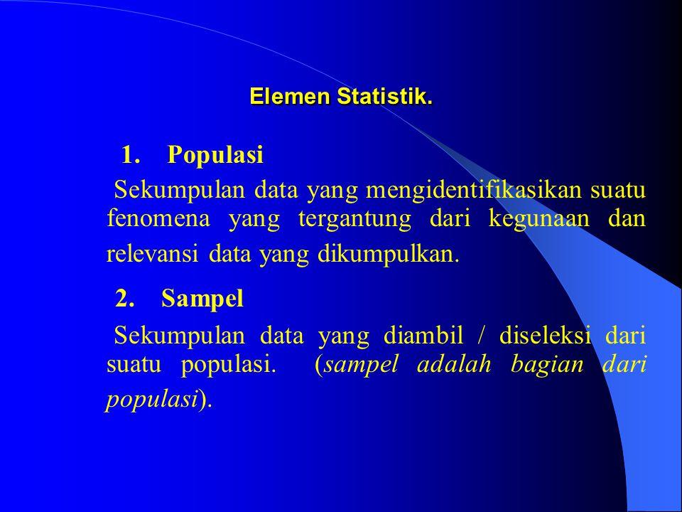 Elemen Statistik. 1. Populasi.