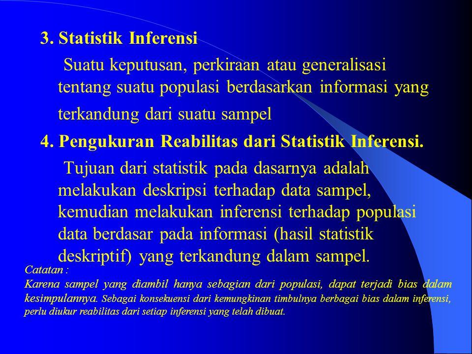 4. Pengukuran Reabilitas dari Statistik Inferensi.