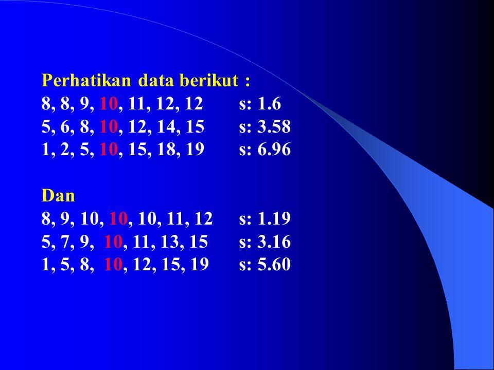 Perhatikan data berikut :
