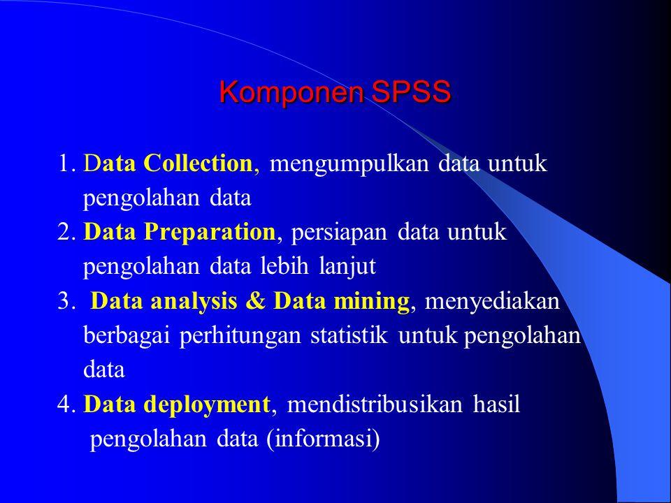 Komponen SPSS 1. Data Collection, mengumpulkan data untuk