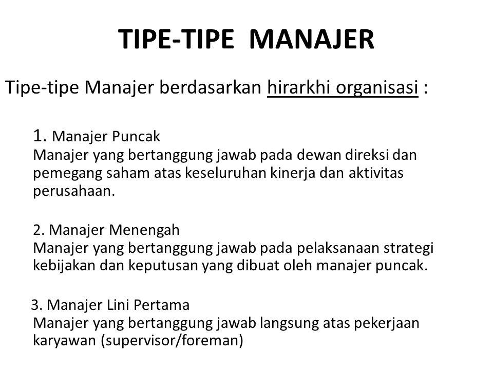 TIPE-TIPE MANAJER Tipe-tipe Manajer berdasarkan hirarkhi organisasi :
